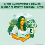 2019 recorded the highest number of environmental activists killed